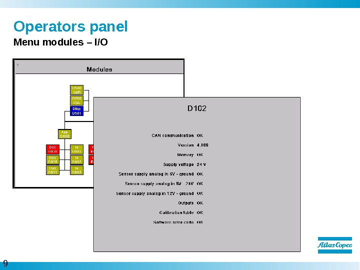9  Operators panel Menu modules – I/O