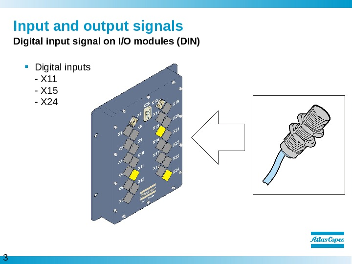3  Input and output signals Digital input signal on I/O modules (DIN) Digital inputs -