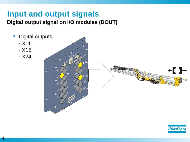 4  Input and output signals Digital output signal on I/O modules (DOUT) Digital outputs -
