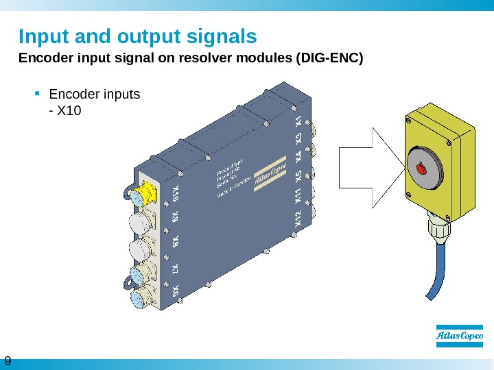 9  Input and output signals Encoder input signal on resolver modules (DIG-ENC) Encoder inputs -