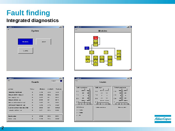 2  Fault finding Integrated diagnostics
