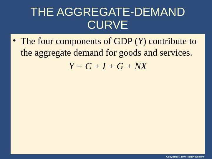Copyright © 2004 South-Western. THE AGGREGATE-DEMAND CURVE • The four components of GDP ( Y )