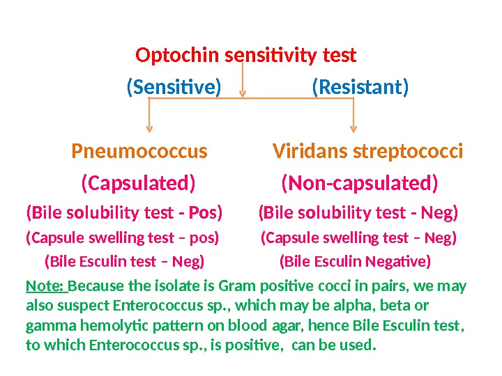 Optochin sensitivity test    (Sensitive)   (Resistant)  Pneumococcus   Viridans streptococci
