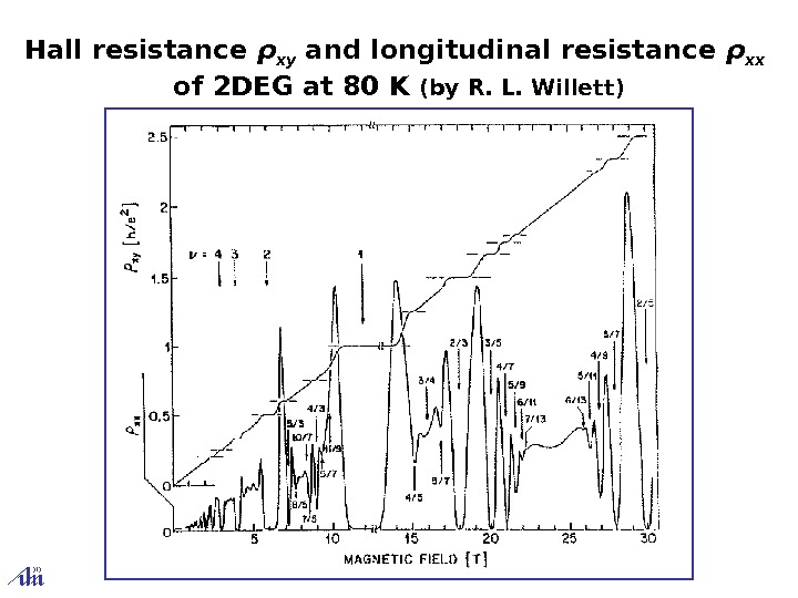 Hall resistance ρ xy and longitudinal resistance ρ xx  of 2 DEG at