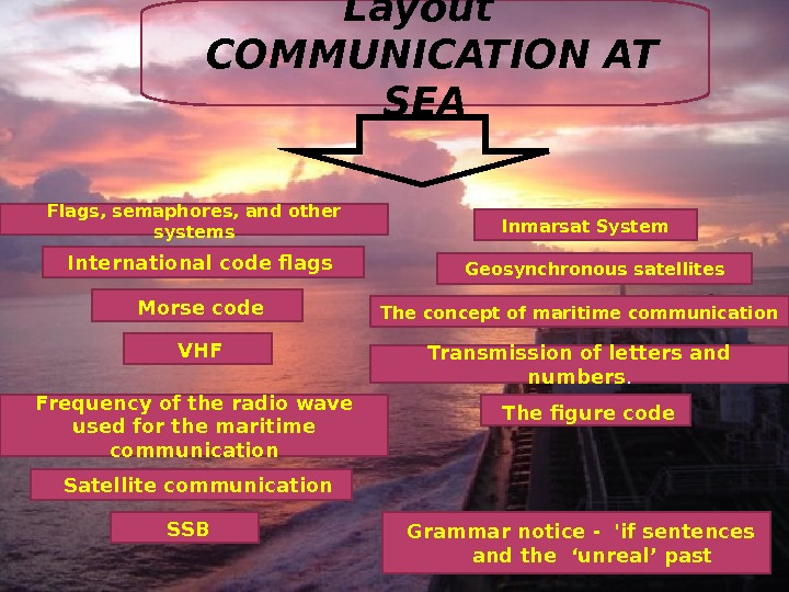 Flags, semaphores, and other systems F requency of the radio wave used for the maritime communication