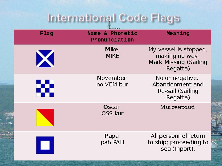 Flag Name & Phonetic Pronunciation Meaning M ike MIKE My vessel is stopped;  making no