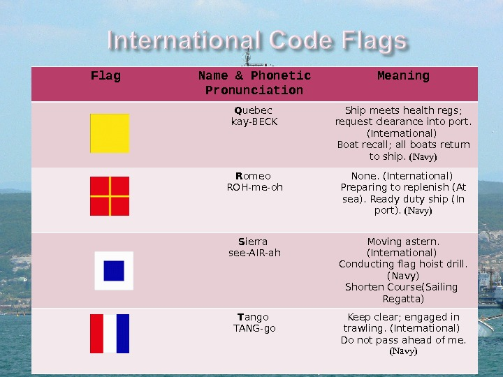 Flag Name & Phonetic Pronunciation Meaning Q uebec kay-BECK Ship meets health regs;  request clearance