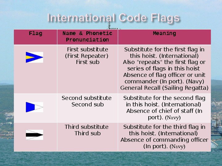 Flag Name & Phonetic Pronunciation Meaning First substitute (First Repeater) First sub Substitute for the first