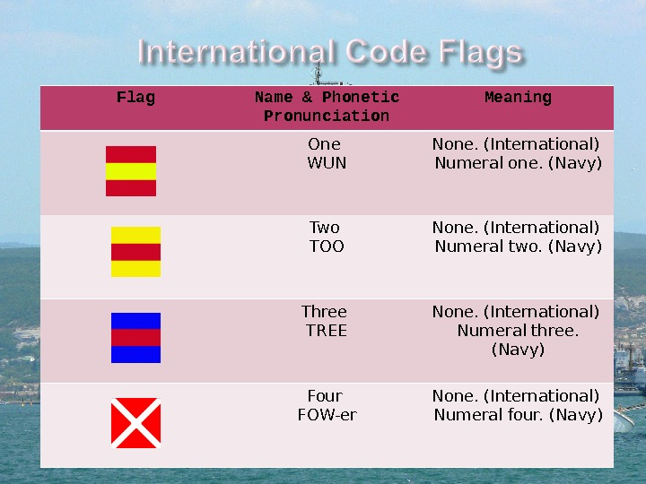 Flag Name & Phonetic Pronunciation Meaning One WUN None. (International) Numeral one.  (Navy) Two TOO