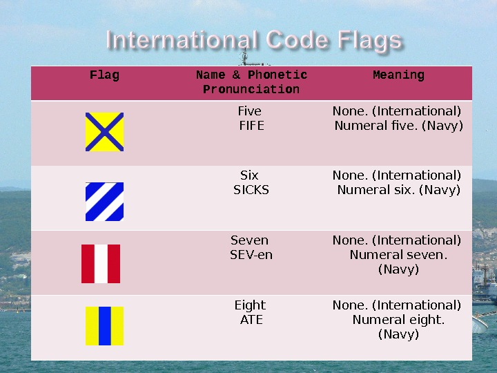 Flag Name & Phonetic Pronunciation Meaning Five FIFE None. (International) Numeral five.  (Navy) Six SICKS
