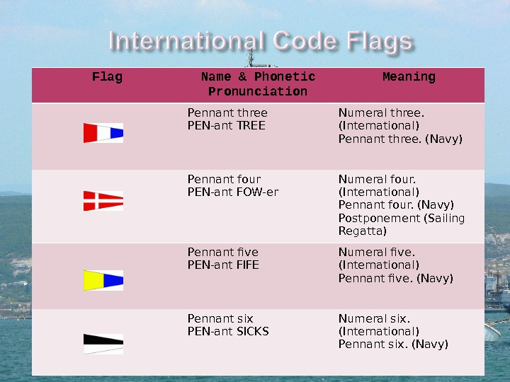 Flag Name & Phonetic Pronunciation Meaning Pennant three PEN-ant TREE Numeral three.  (International) Pennant three.