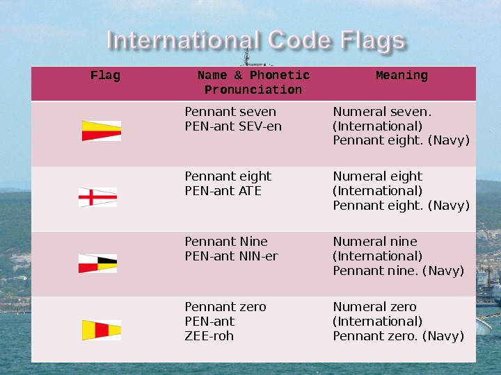 Flag Name & Phonetic Pronunciation Meaning Pennant seven PEN-ant SEV-en Numeral seven.  (International) Pennant eight.