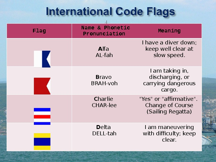 Flag Name & Phonetic Pronunciation Meaning A lfa AL-fah I have a diver down;  keep