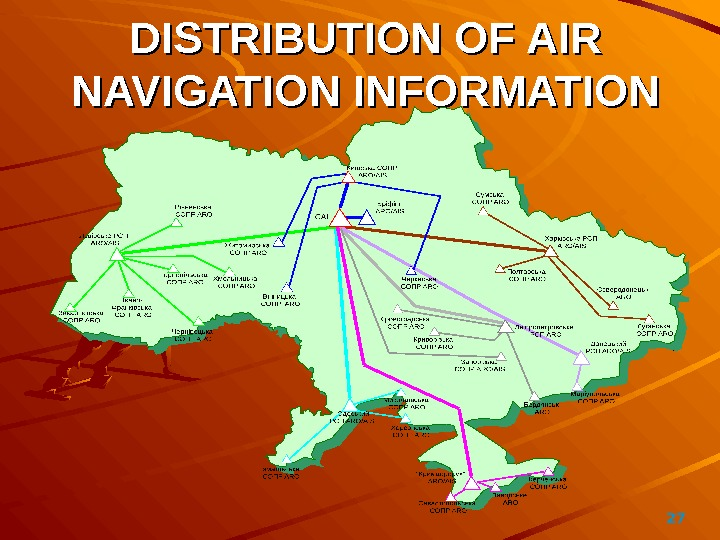 27DISTRIBUTION OF AIR NAVIGATION INFORMATION