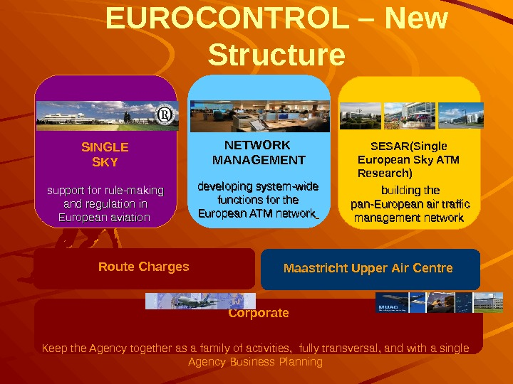 EUROCONTROL – New Structure Route Charges NETWORK MANAGEMENT Corporate. SINGLE SKY SESAR(Single European Sky ATM Research)