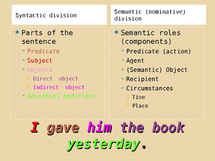 II  gave  himhim  the book yesterday. . Syntactic division Semantic (nominative) division Parts
