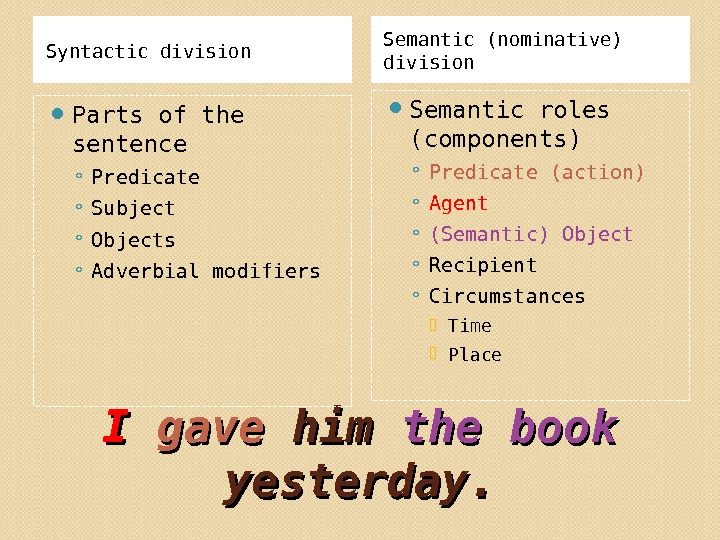 I I gave him the book yesterday. Syntactic division Semantic (nominative) division Parts of the sentence