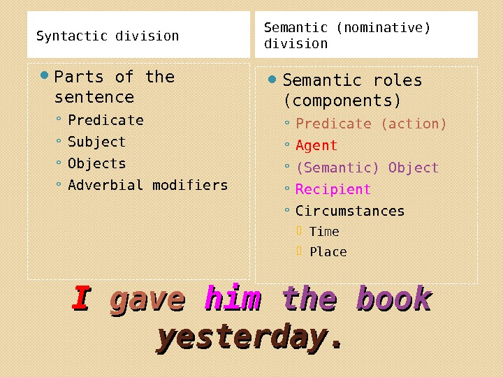 I I gave  himhim  the book yesterday. Syntactic division Semantic (nominative) division Parts of