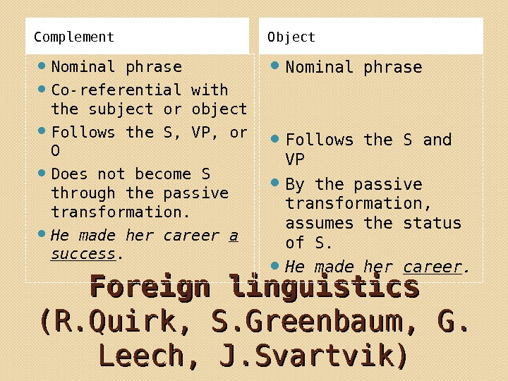 Foreign linguistics (R. Quirk, S. Greenbaum, G.  Leech, J. Svartvik)Complement Object Nominal phrase Co-referential with