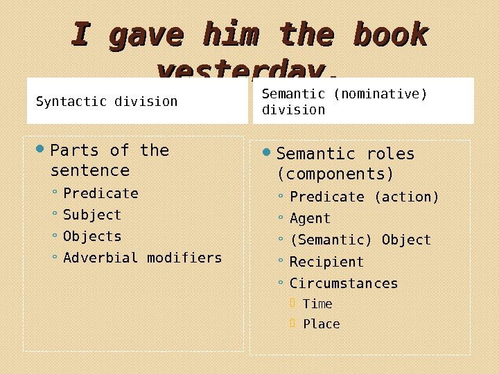 I gave him the book yesterday. Syntactic division Semantic (nominative) division Parts of the sentence ◦