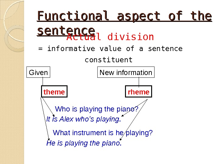 Functional aspect of the sentence Actual division = informative value of a sentence constituent Given New