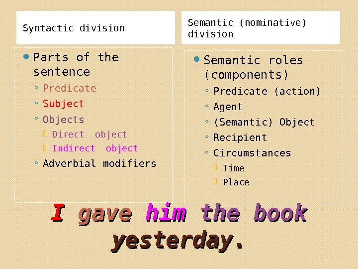 II  gave  himhim  the book yesterday. Syntactic division Semantic (nominative) division Parts of