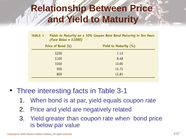 Copyright © 2006 Pearson Addison-Wesley. All rights reserved. 3 - 17 Relationship Between Price and Yield