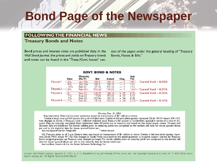 Bond Page of the Newspaper