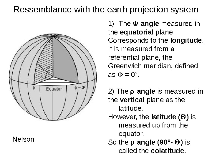 Ressemblance with the earth projection system Nelson 1) The  angle measured in the