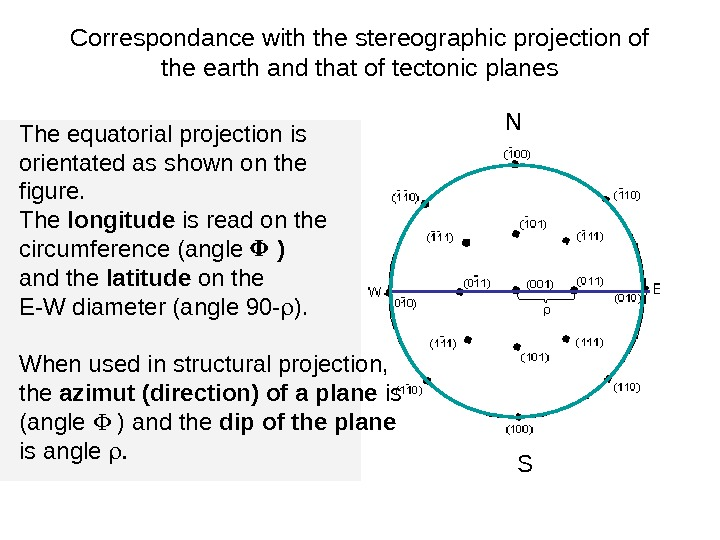 Correspondance with the stereographic projection of the earth and that of tectonic planes N