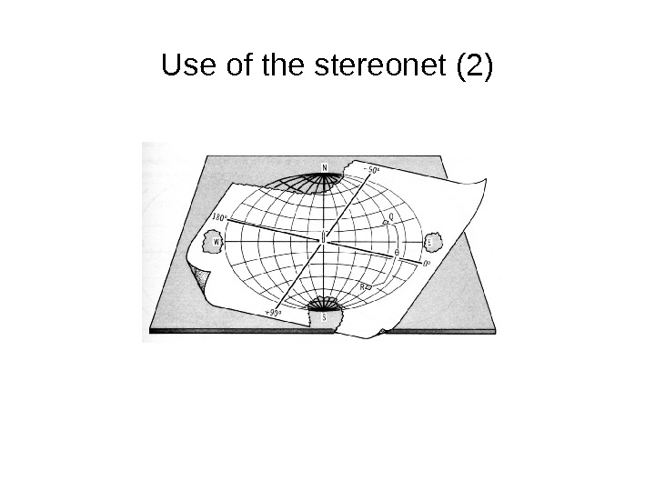 Use of the stereonet (2)