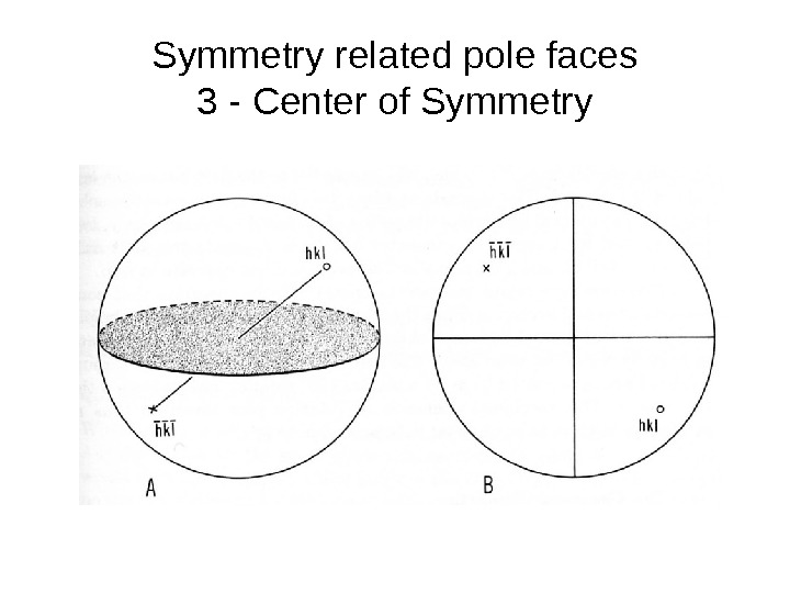 Symmetry related pole faces 3 - Center of Symmetry