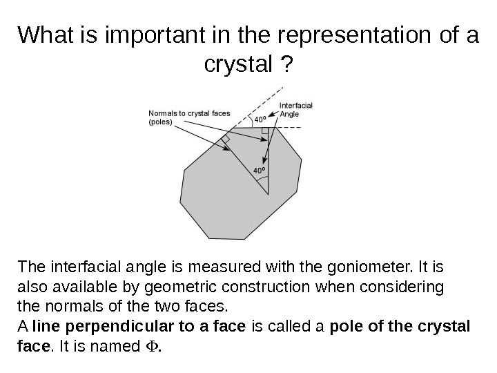 What is important in the representation of a crystal ? The interfacial angle is