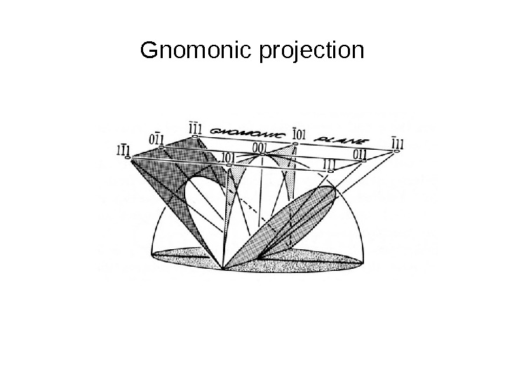 Gnomonic projection