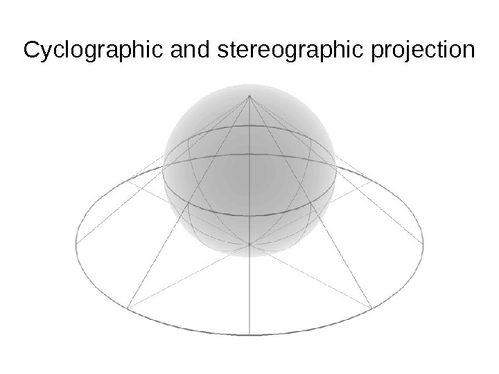 Cyclographic and stereographic projection
