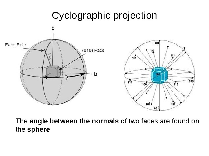 Cyclographic projection The angle between the normals of two faces are found on the