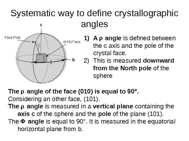 Systematic way to define crystallographic angles 1) A  angle is defined between the