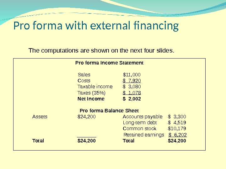 Pro forma with external financing Pro forma Income Statement Sales $11, 000 Costs $ 7, 920
