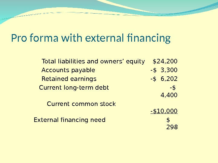 Pro forma with external financing Total liabilities and owners' equity $24, 200 Accounts payable -$ 3,