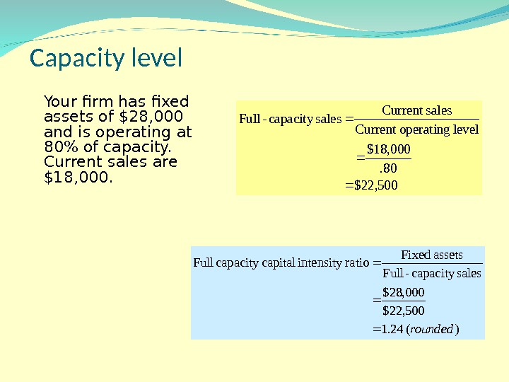 Capacity level Your firm has fixed assets of $28, 000 and is operating at 80 of