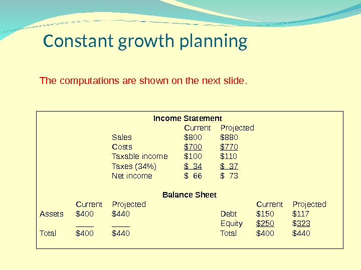 Constant growth planning Income Statement Current  Projected  Sales $800 $880 Costs $700 $770