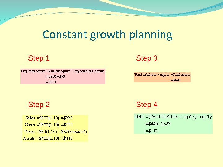 Constant growth planning $323 $73 $250 incomenet Projected equity Current equity Projected  $440 assets Total