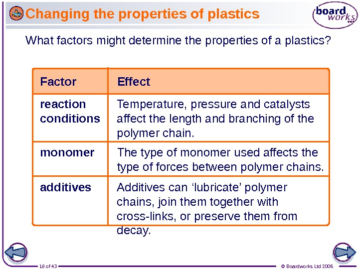 18 of 43 © Boardworks Ltd 2006 What factors might determine the properties of a plastics?
