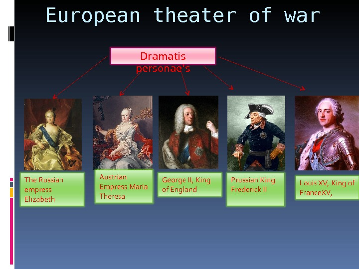 European theater of war Dramatis personae's
