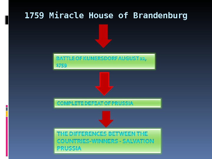 1759 Miracle House of Brandenburg