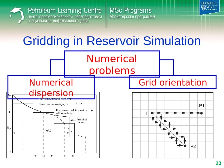 Gridding in Reservoir Simulation Numerical problems Numerical dispersion Grid orientation 23