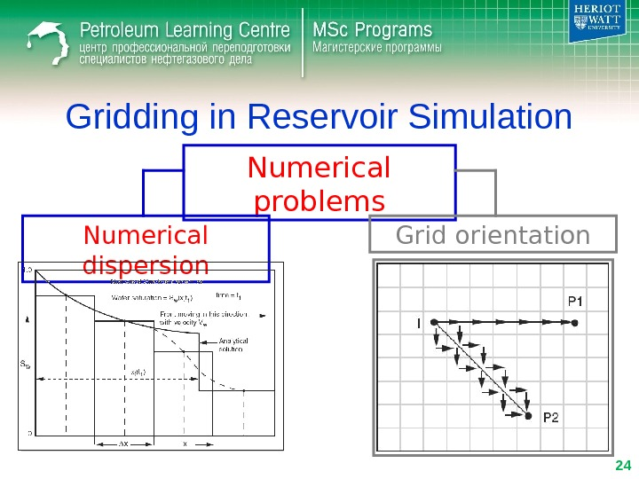 Gridding in Reservoir Simulation Numerical problems Numerical dispersion Grid orientation 24