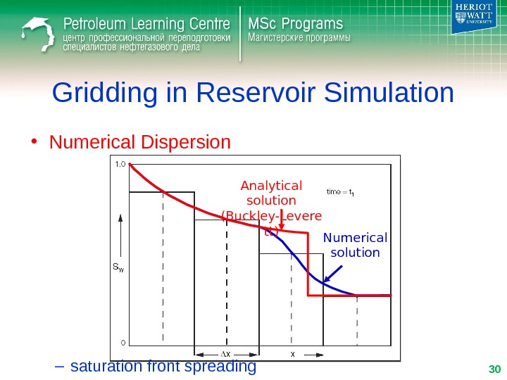 Gridding in Reservoir Simulation • Numerical Dispersion – saturation front spreading Analytical solution (Buckley-Levere tt) Numerical