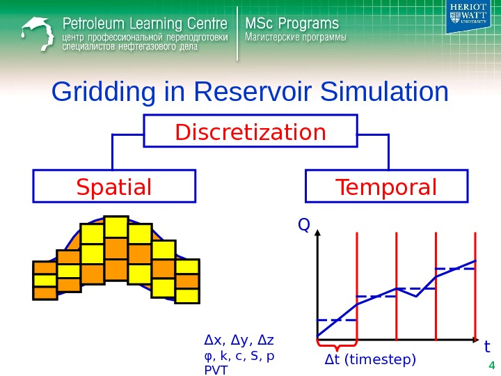 Gridding in Reservoir Simulation Discretization Spatial Temporal t. Q Δ t (timestep)Δ x,  Δ y,
