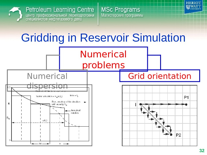 Gridding in Reservoir Simulation Numerical problems Numerical dispersion Grid orientation 32